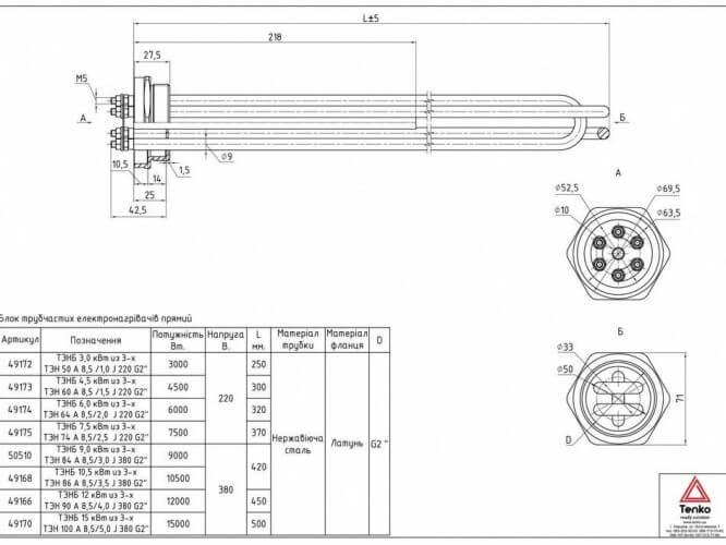 Блок тэнов 10500Вт крепление гайка латунная 380В 2